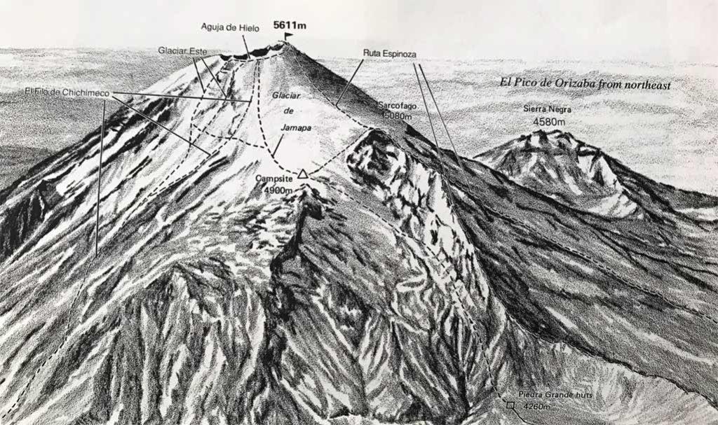 Mapa de rutas desde el noreste, Citlaltépetl.