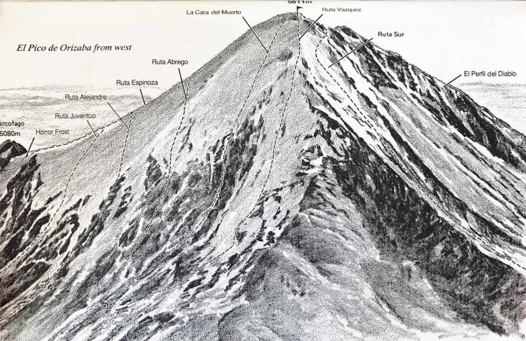 Mapa de rutas desde el oeste, Citlaltépetl.